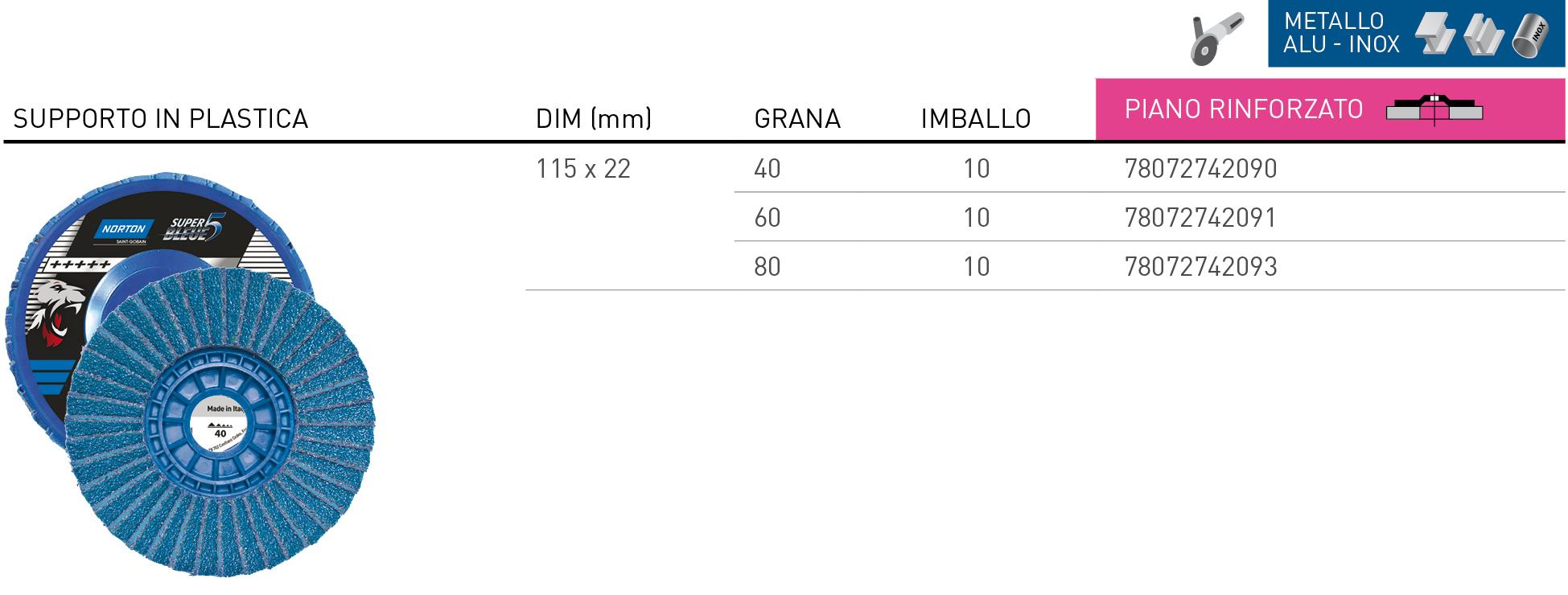 SB5_Lamellare-plastica_met-alu-inox_smer-ang